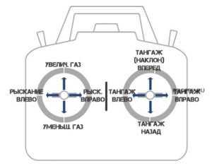 Обзор квадрокоптера Eachine Racer 250 FPV Drone