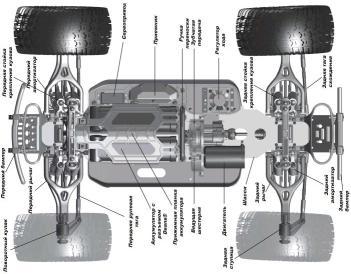 Радиоуправляемые машины и модели, квадрокоптеры, вертолеты, танки по низким ценам