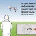Как управлять квадрокоптером, инструкция и видео об управлении коптером